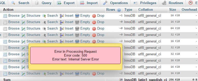 PhpMyAdmin error 500 – Here's the quick and easy fix